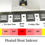 MRSI-705 Inline Eutectic Capability